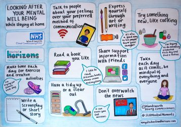 Looking After Your Mental Wellbeing_Infographic